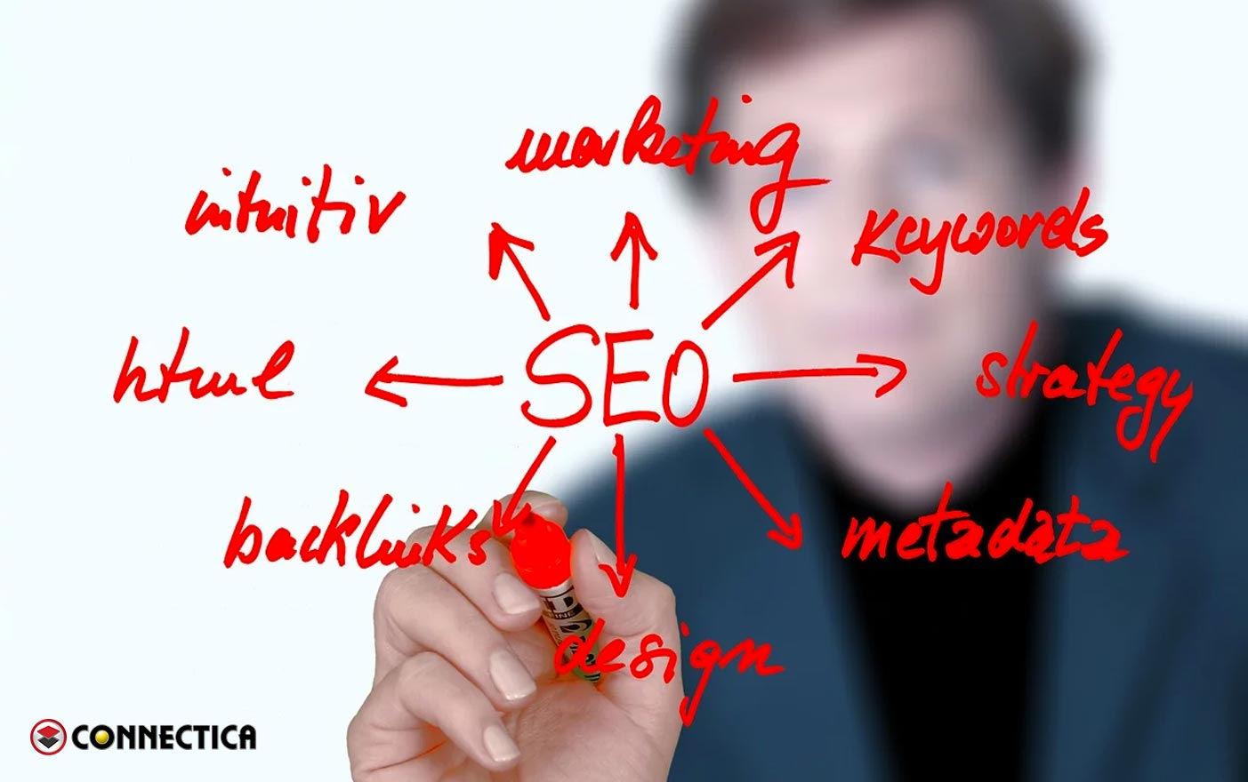 "What Does ""Doing SEO"" Actually Mean?"