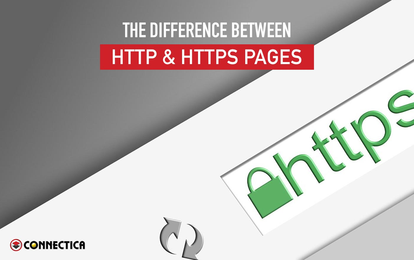Website Design: The Difference Between HTTP & HTTPS Pages
