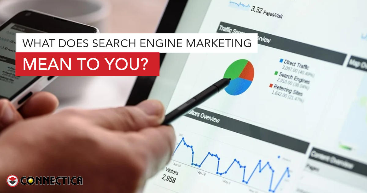 What Does Search Engine Marketing Mean To You?