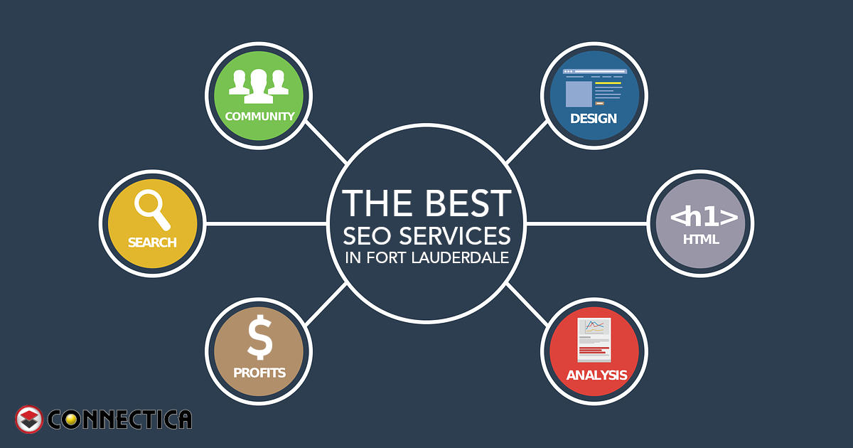 Connectica Offers The Best SEO Services In Fort Lauderdale ...