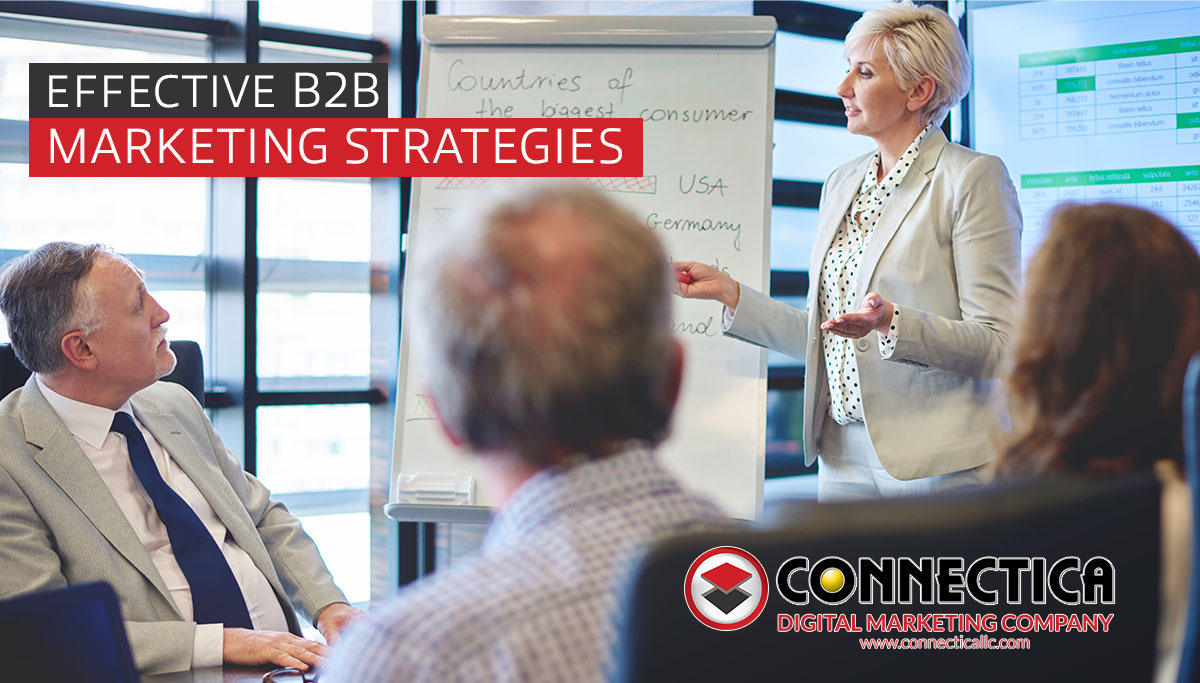 Effective B2B Marketing Strategies